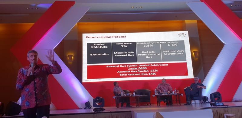 Prudential Indonesia, PRUlink Syariah, Jens Reisch, Republika, Ekonomi Syariah, Keuangan Syariah