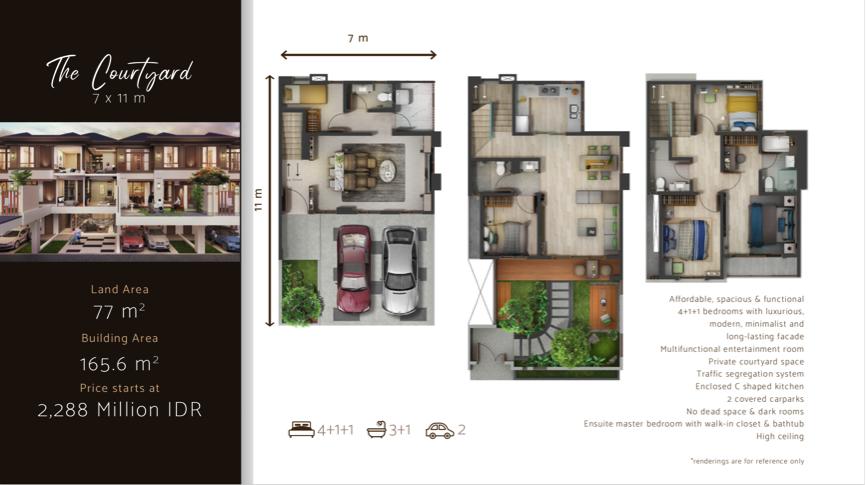 Proyek Perumahan di Tangerang Daisan Cluster Tokyo The Courtyard