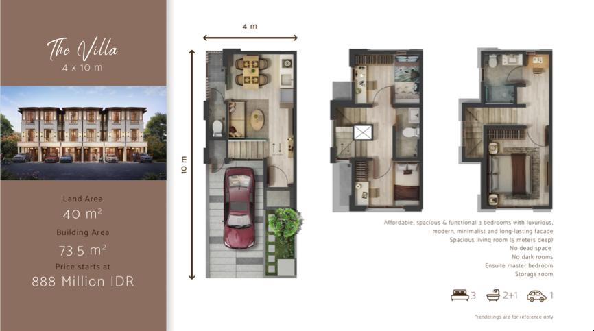 Proyek Perumahan di Tangerang Daisan Cluster Osaka The Villa